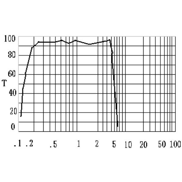 Lithium Fluoride Lif Optics 氟化锂光学镜片